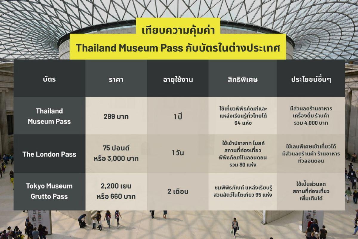 Museum Pass_19052020