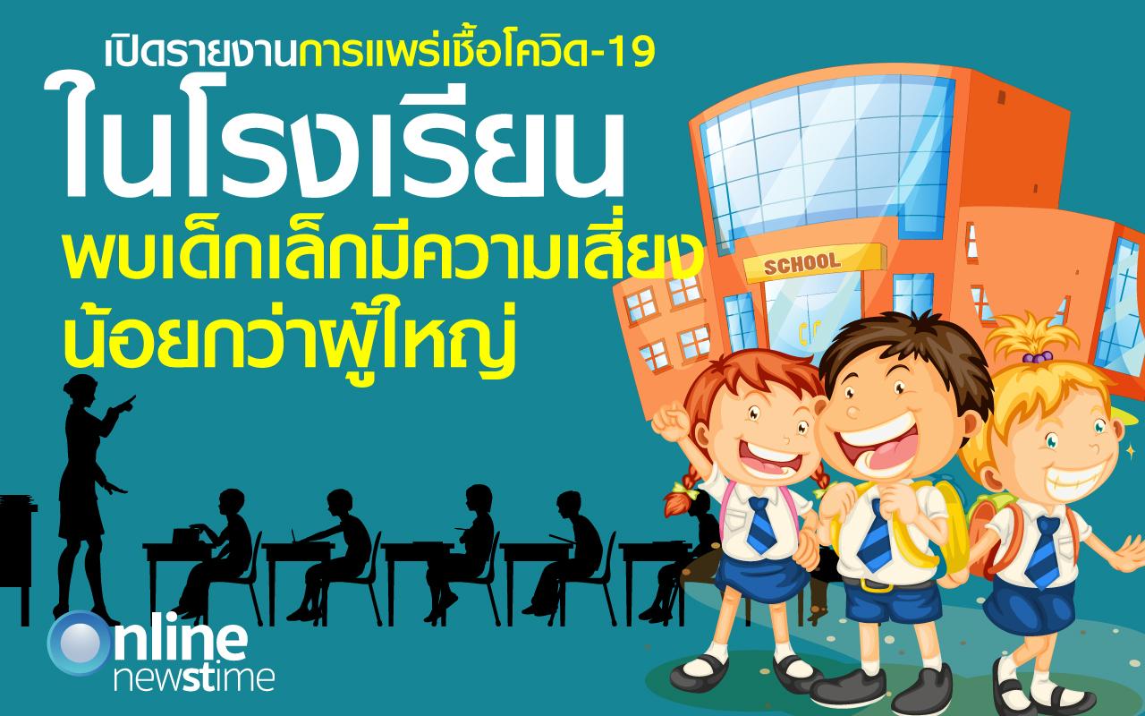 COVID-19 in schools