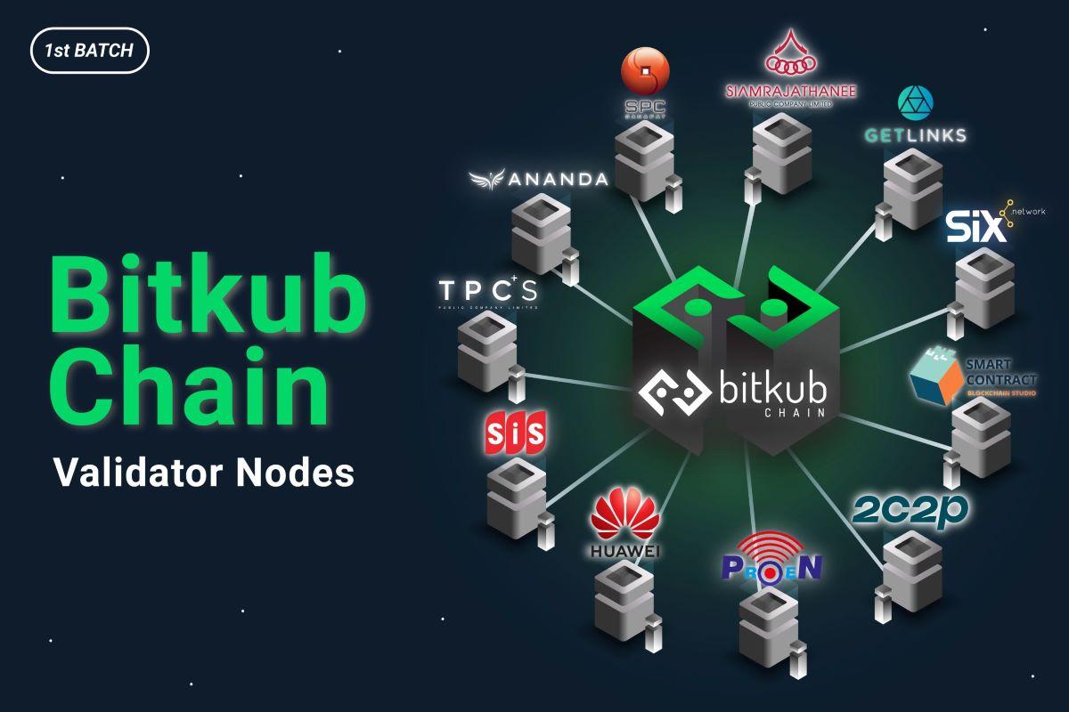 Bitkub Chain2052021