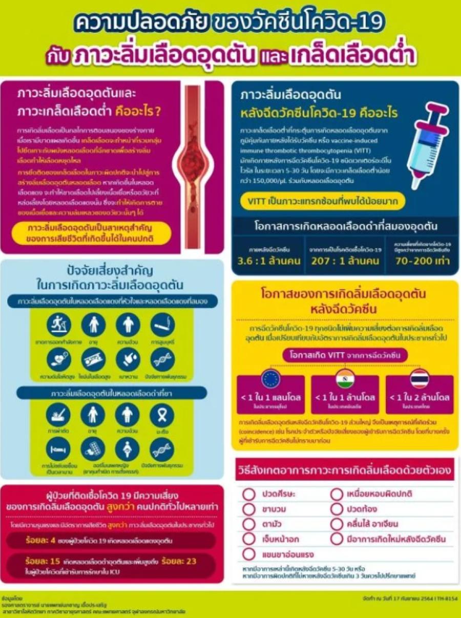 vaccine covid22092021